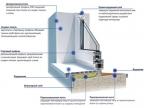 Установка пластиковых окон с применением специальных лент