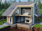 Дачные дома: преимущества каркасного строительства