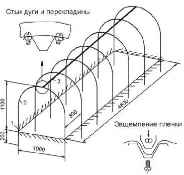Парник «Огурчик», фото 3
