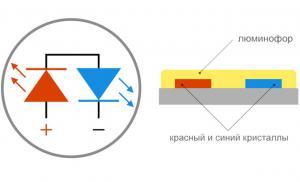 Светильник для растений «Оптимум-15»_4